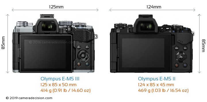 Olympus E-M5 III vs Olympus E-M5 II Camera Size Comparison - Back View