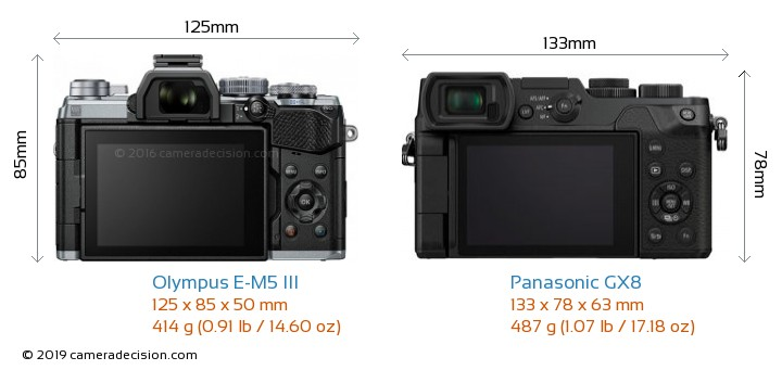 Olympus E-M5 III vs Panasonic GX8 Camera Size Comparison - Back View