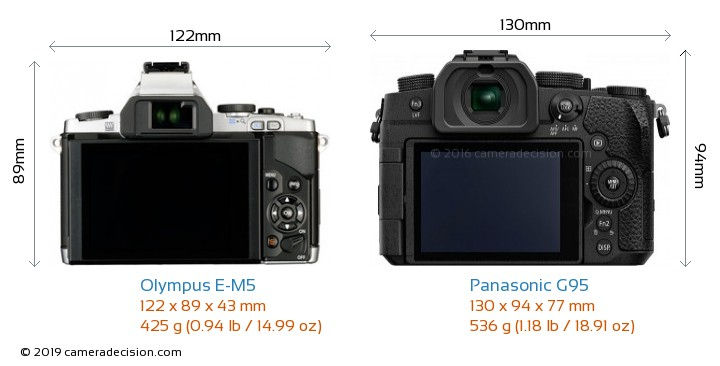 Olympus E-M5 vs Panasonic G95 Camera Size Comparison - Back View