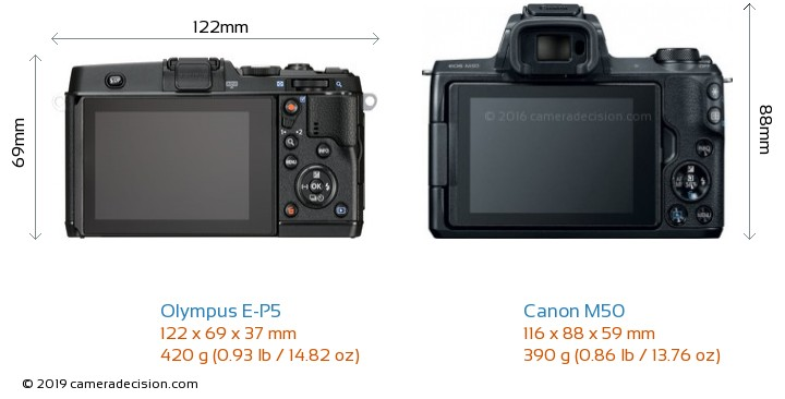 Olympus E-P5 vs Canon M50 Camera Size Comparison - Back View