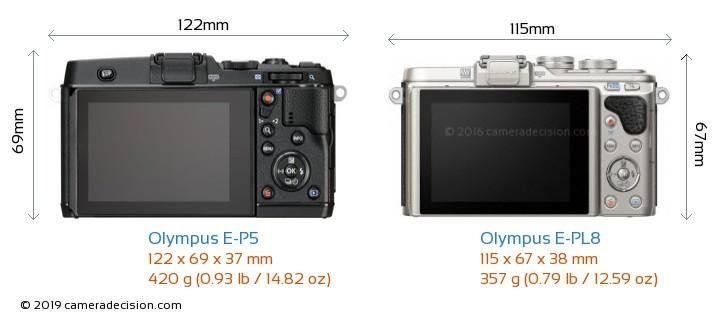 Olympus E-P5 vs Olympus E-PL8 Camera Size Comparison - Back View