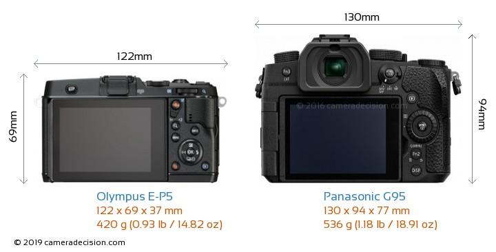 Olympus E-P5 vs Panasonic G95 Camera Size Comparison - Back View