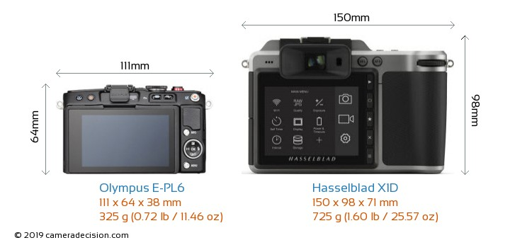 Olympus E-PL6 vs Hasselblad X1D Camera Size Comparison - Back View
