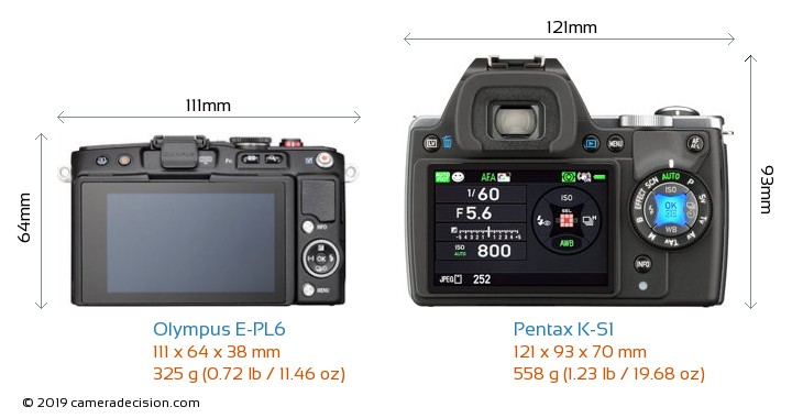 Olympus E-PL6 vs Pentax K-S1 Camera Size Comparison - Back View