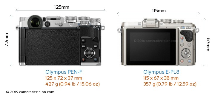 Olympus PEN-F vs Olympus E-PL8 Camera Size Comparison - Back View