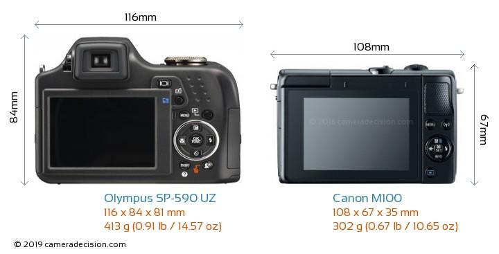Olympus SP-590 UZ vs Canon M100 Camera Size Comparison - Back View