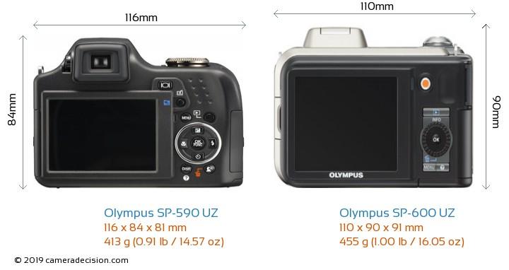 Olympus SP-590 UZ vs Olympus SP-600 UZ Camera Size Comparison - Back View