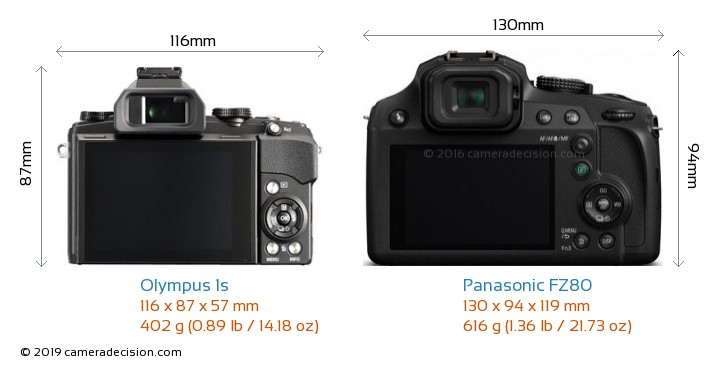Olympus 1s vs Panasonic FZ80 Camera Size Comparison - Back View