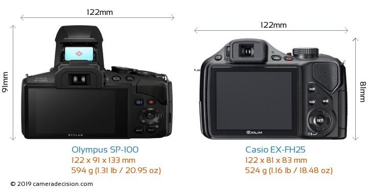 Olympus SP-100 vs Casio EX-FH25 Camera Size Comparison - Back View