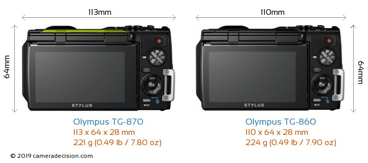 Olympus TG-870 vs Olympus TG-860 Camera Size Comparison - Back View