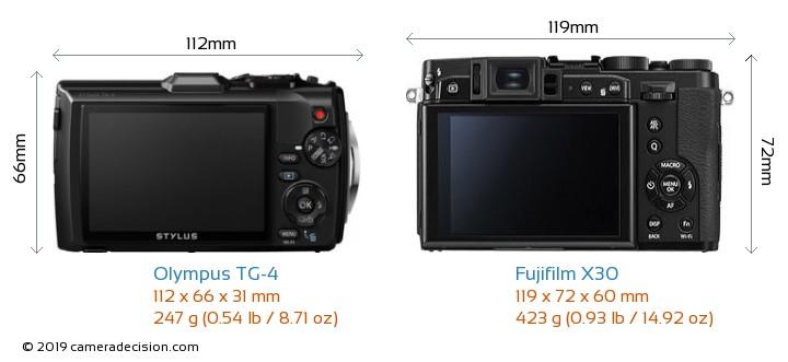 Olympus TG-4 vs Fujifilm X30 Camera Size Comparison - Back View