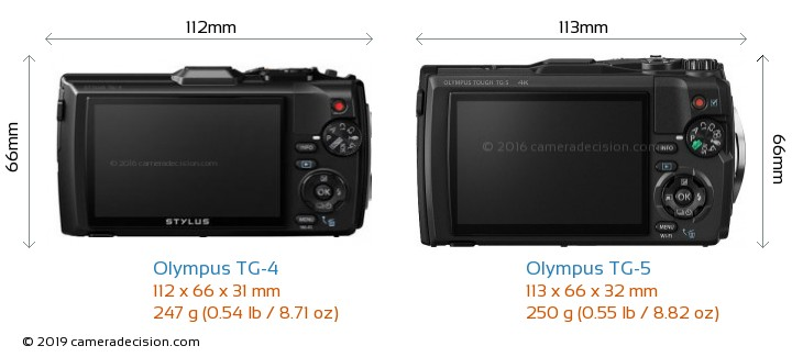 Olympus TG-4 vs Olympus TG-5 Camera Size Comparison - Back View