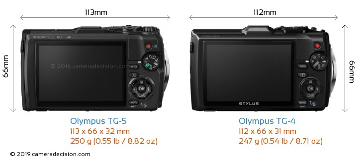Olympus TG-5 vs Olympus TG-4 Camera Size Comparison - Back View