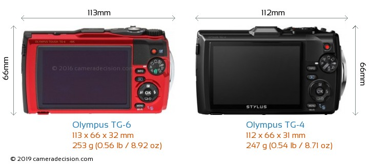 Olympus TG-6 vs Olympus TG-4 Camera Size Comparison - Back View