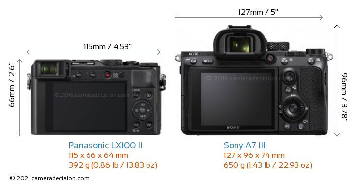 Panasonic LX100 II vs Sony A7 III Camera Size Comparison - Back View