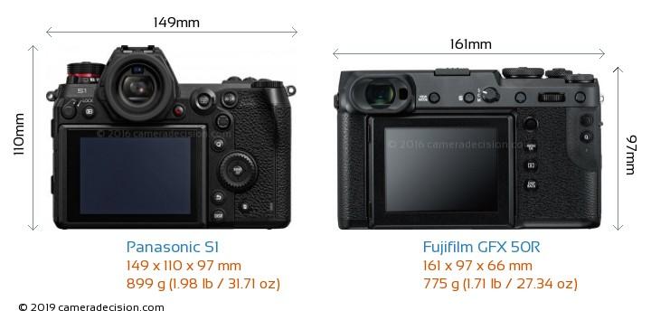 Panasonic S1 vs Fujifilm GFX 50R Camera Size Comparison - Back View