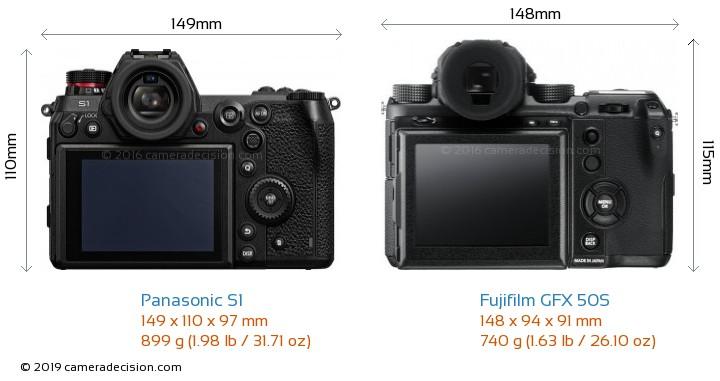 Panasonic S1 vs Fujifilm GFX 50S Camera Size Comparison - Back View
