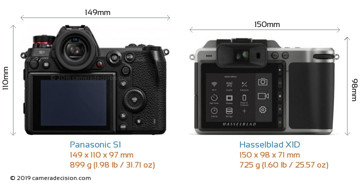 Panasonic S1 vs Hasselblad X1D Camera Size Comparison - Back View