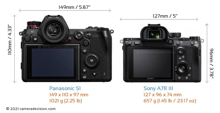 Panasonic S1 vs Sony A7R III Camera Size Comparison - Back View