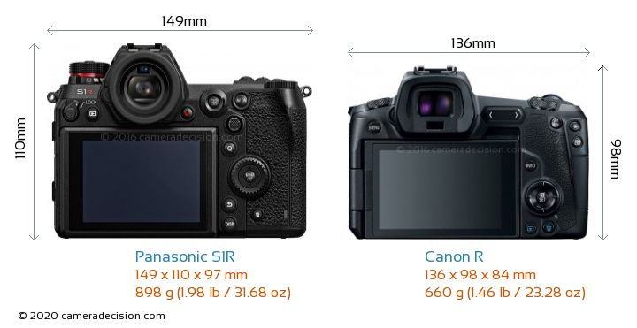 Panasonic S1R vs Canon R Camera Size Comparison - Back View