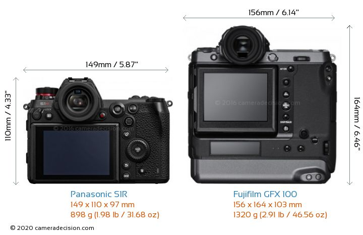 Panasonic S1R vs Fujifilm GFX 100 Camera Size Comparison - Back View