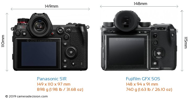 Panasonic S1R vs Fujifilm GFX 50S Camera Size Comparison - Back View
