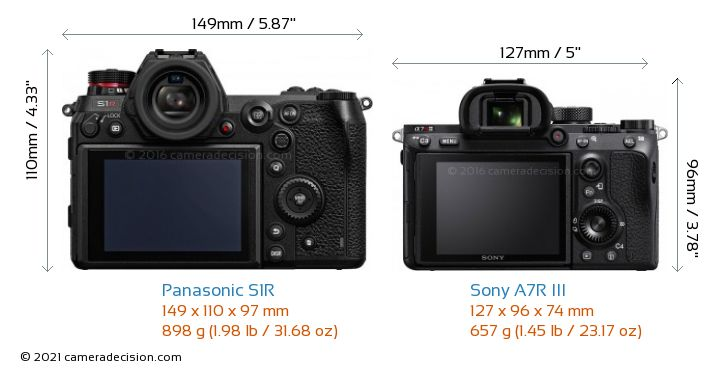 Panasonic S1R vs Sony A7R III Camera Size Comparison - Back View