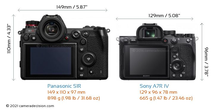 Panasonic S1R vs Sony A7R IV Camera Size Comparison - Back View