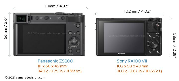 Panasonic ZS200 vs Sony RX100 VII Camera Size Comparison - Back View