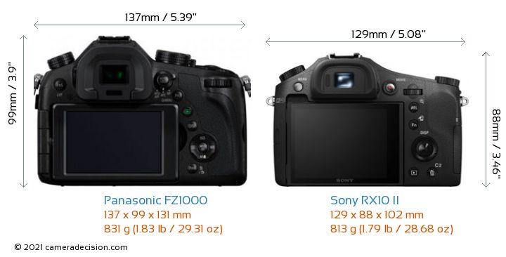 Panasonic FZ1000 vs Sony RX10 II Camera Size Comparison - Back View
