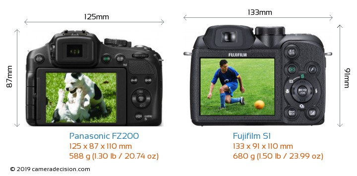 Panasonic FZ200 vs Fujifilm S1 Camera Size Comparison - Back View