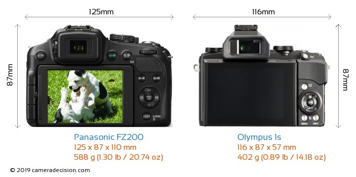 Panasonic FZ200 vs Olympus 1s Camera Size Comparison - Back View