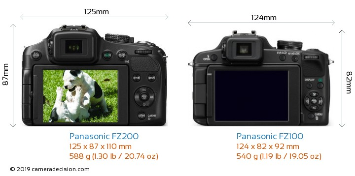 Panasonic FZ200 vs Panasonic FZ100 Camera Size Comparison - Back View