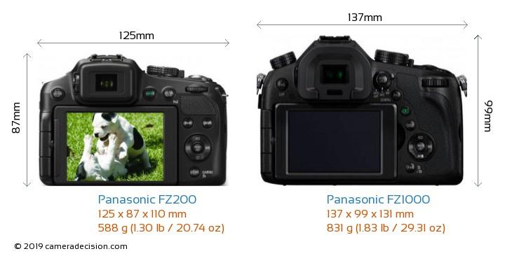 Panasonic FZ200 vs Panasonic FZ1000 Camera Size Comparison - Back View