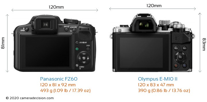 Panasonic FZ60 vs Olympus E-M10 II Camera Size Comparison - Back View