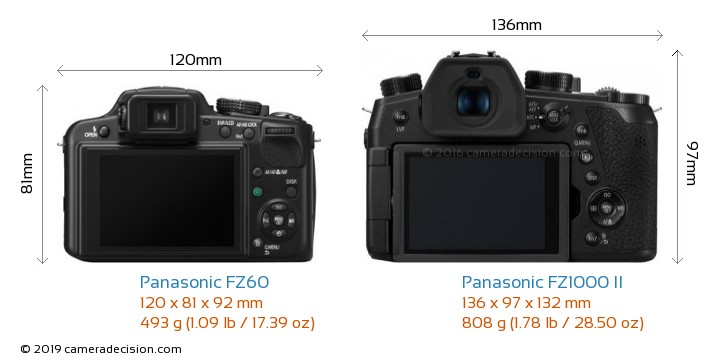 Panasonic FZ60 vs Panasonic FZ1000 II Camera Size Comparison - Back View