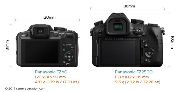 Panasonic FZ60 vs Panasonic FZ2500 Camera Size Comparison - Back View