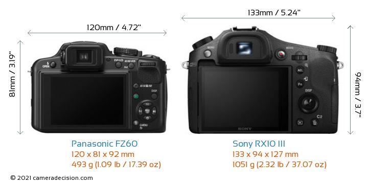 Panasonic FZ60 vs Sony RX10 III Camera Size Comparison - Back View