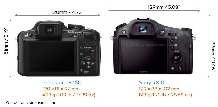 Panasonic FZ60 vs Sony RX10 Camera Size Comparison - Back View