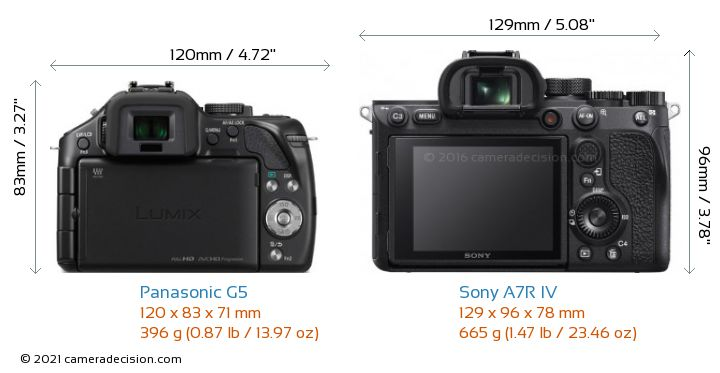 Panasonic G5 vs Sony A7R IV Camera Size Comparison - Back View