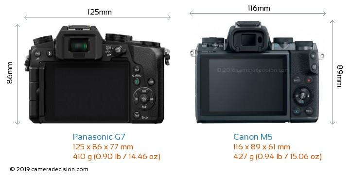 Panasonic G7 vs Canon M5 Camera Size Comparison - Back View