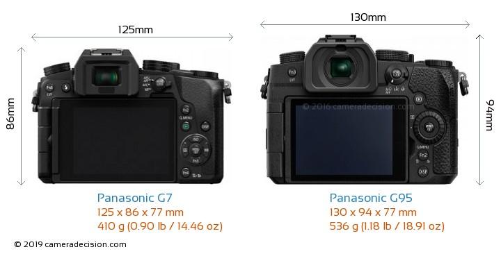 Panasonic G7 vs Panasonic G95 Camera Size Comparison - Back View