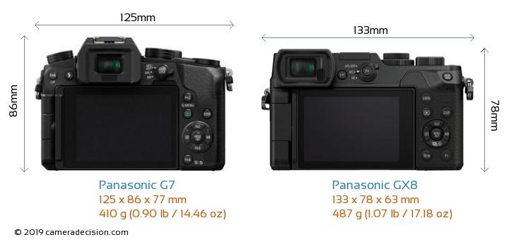 Panasonic G7 vs Panasonic GX8 Camera Size Comparison - Back View