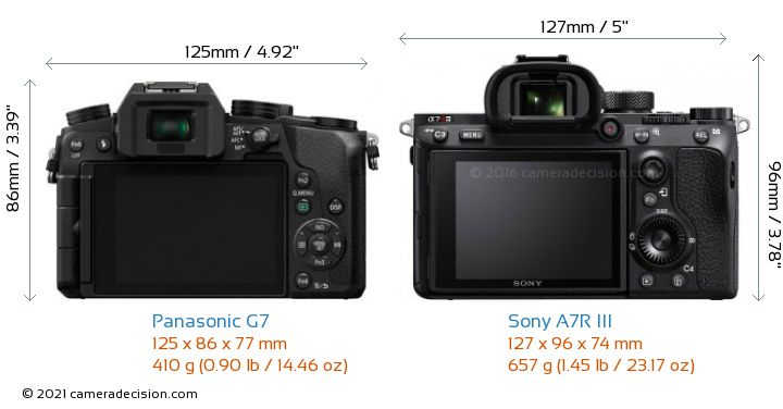 Panasonic G7 vs Sony A7R III Camera Size Comparison - Back View