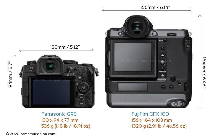 Panasonic G95 vs Fujifilm GFX 100 Camera Size Comparison - Back View