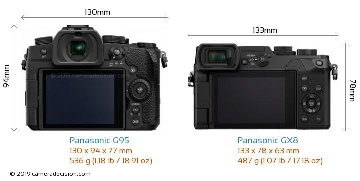 Panasonic G95 vs Panasonic GX8 Camera Size Comparison - Back View