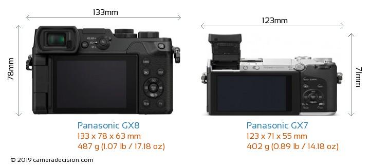 Panasonic GX8 vs Panasonic GX7 Camera Size Comparison - Back View