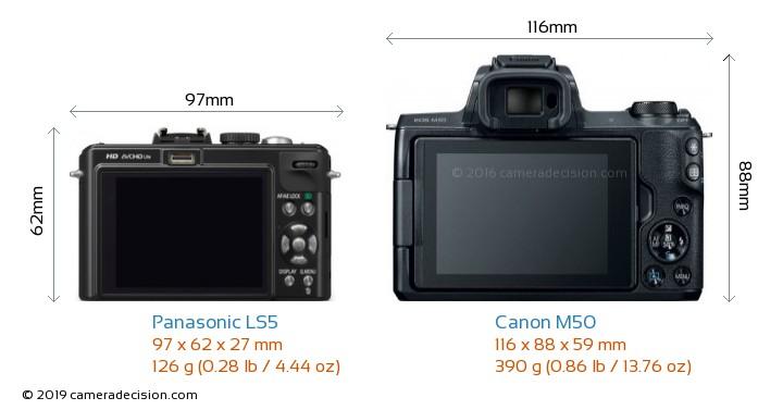 Panasonic LS5 vs Canon M50 Camera Size Comparison - Back View