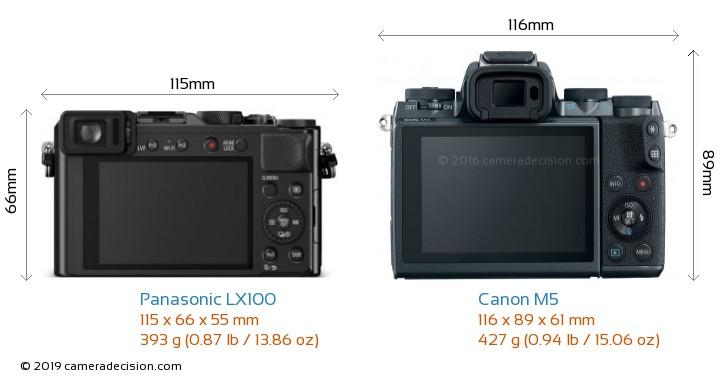 Panasonic LX100 vs Canon M5 Camera Size Comparison - Back View