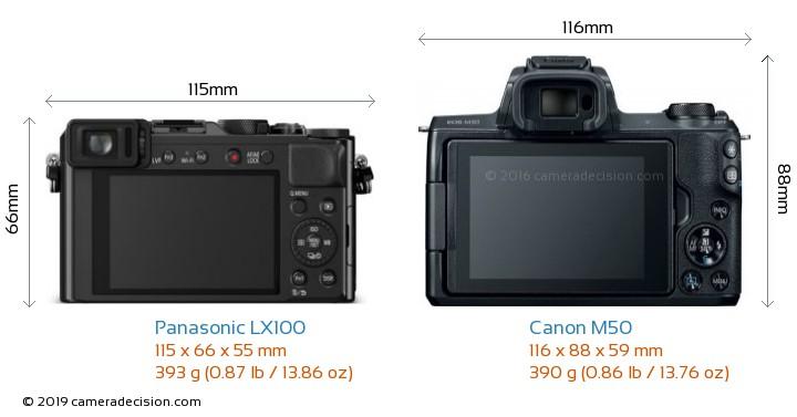 Panasonic LX100 vs Canon M50 Camera Size Comparison - Back View